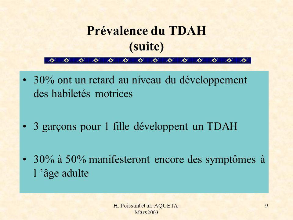 H. Poissant et al.-AQUETA- Mars2003 9 Prévalence du TDAH (suite) 30% ont un retard au niveau du développement des habiletés motrices 3 garçons pour 1