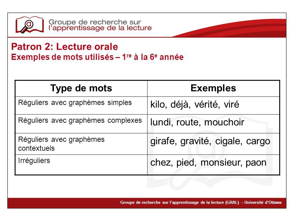 Groupe de recherche sur lapprentissage de la lecture (GRAL) – Université dOttawa Patron 2: Lecture orale Exemples de mots utilisés – 1 re à la 6 e ann