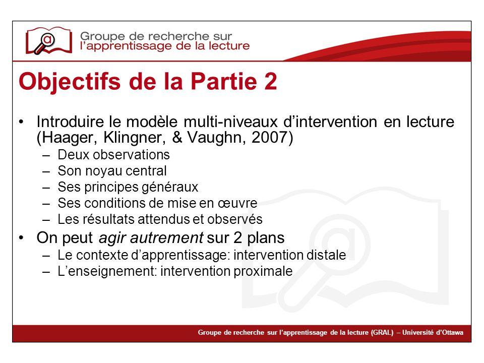 Groupe de recherche sur lapprentissage de la lecture (GRAL) – Université dOttawa Objectifs de la Partie 2 Introduire le modèle multi-niveaux dinterven