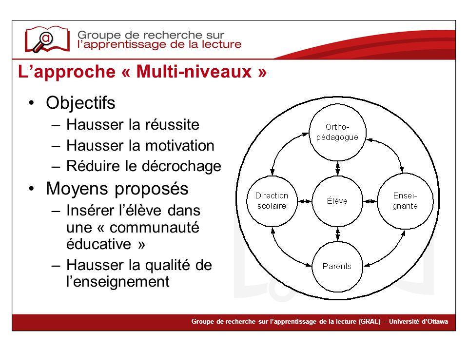 Groupe de recherche sur lapprentissage de la lecture (GRAL) – Université dOttawa Lapproche « Multi-niveaux » Objectifs –Hausser la réussite –Hausser l