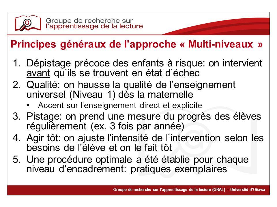 Groupe de recherche sur lapprentissage de la lecture (GRAL) – Université dOttawa Principes généraux de lapproche « Multi-niveaux » 1.Dépistage précoce