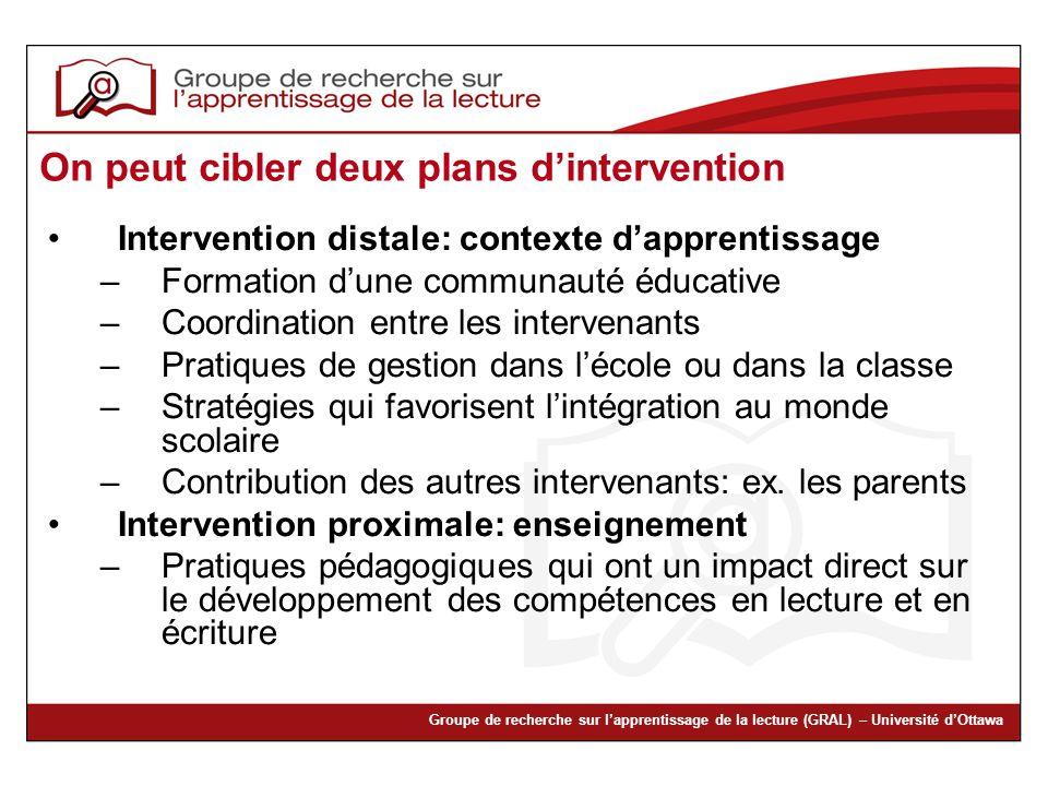 Groupe de recherche sur lapprentissage de la lecture (GRAL) – Université dOttawa On peut cibler deux plans dintervention Intervention distale: context