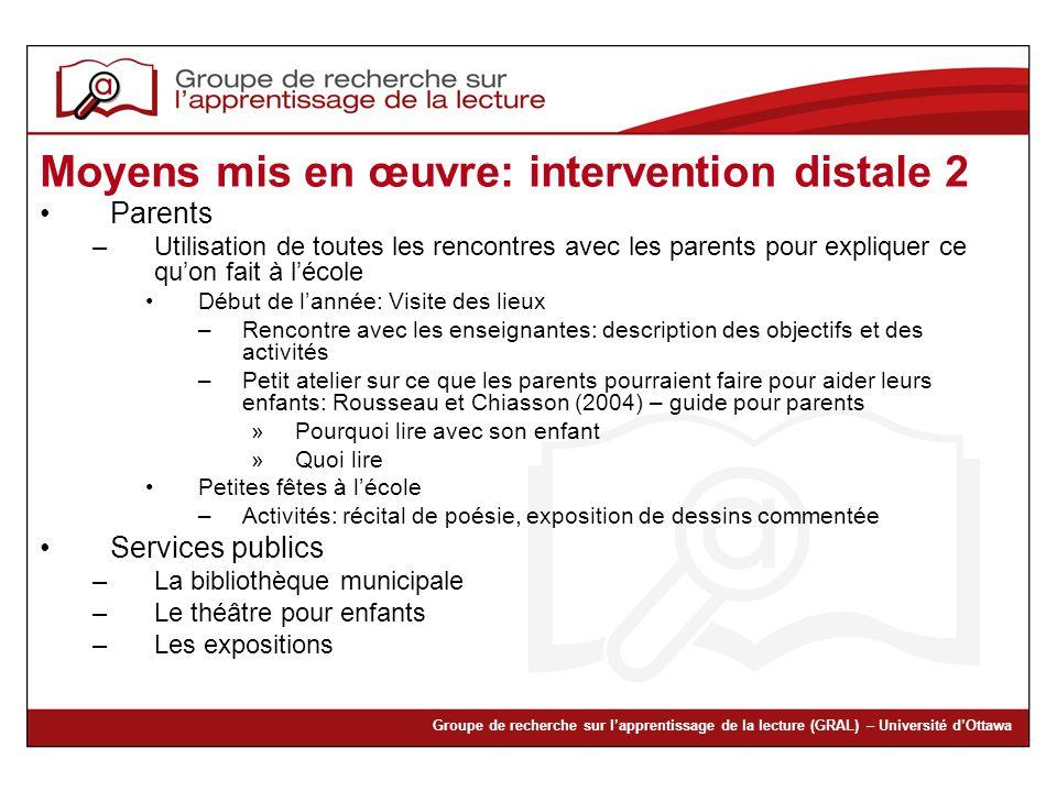 Groupe de recherche sur lapprentissage de la lecture (GRAL) – Université dOttawa Moyens mis en œuvre: intervention distale 2 Parents –Utilisation de t