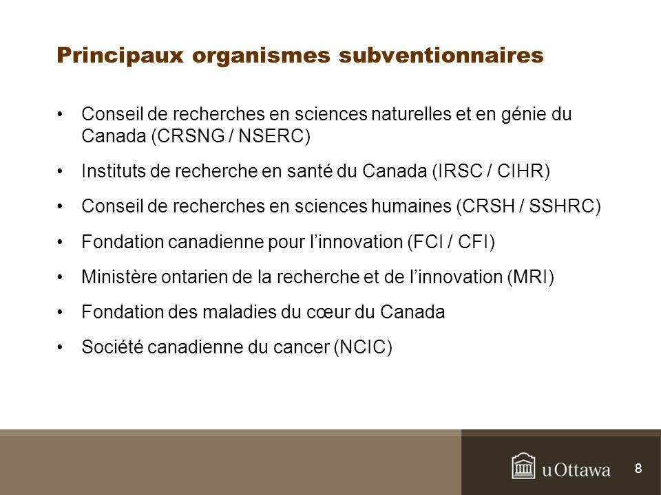 Principaux organismes subventionnaires Conseil de recherches en sciences naturelles et en génie du Canada (CRSNG / NSERC) Instituts de recherche en santé du Canada (IRSC / CIHR) Conseil de recherches en sciences humaines (CRSH / SSHRC) Fondation canadienne pour linnovation (FCI / CFI) Ministère ontarien de la recherche et de linnovation (MRI) Fondation des maladies du cœur du Canada Société canadienne du cancer (NCIC) 8