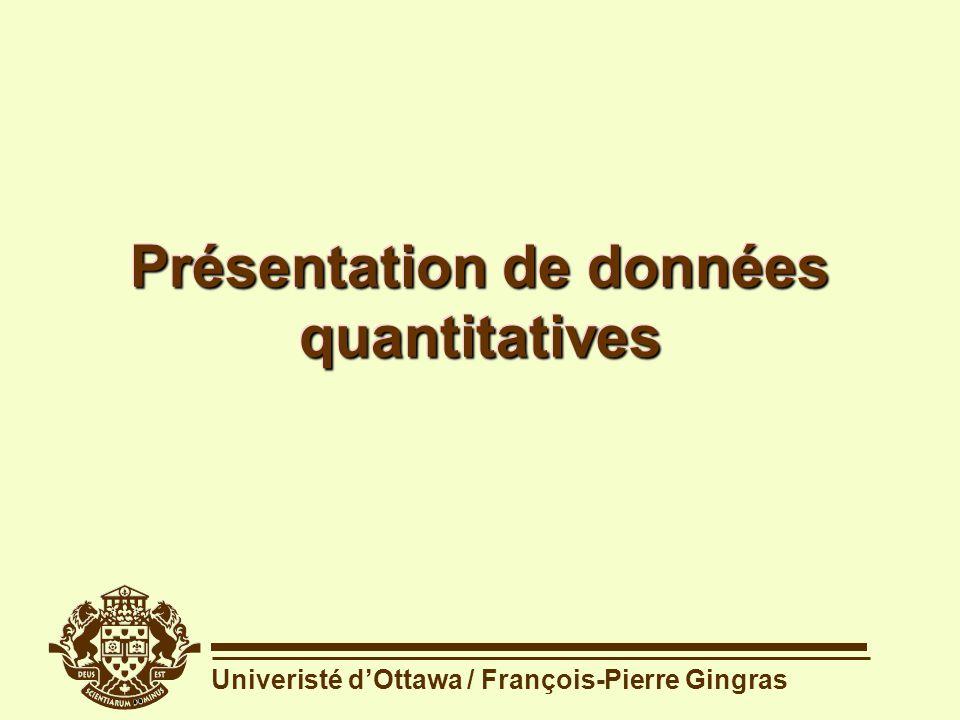Université dOttawa / François-Pierre Gingras QuestionsQuestions 1.