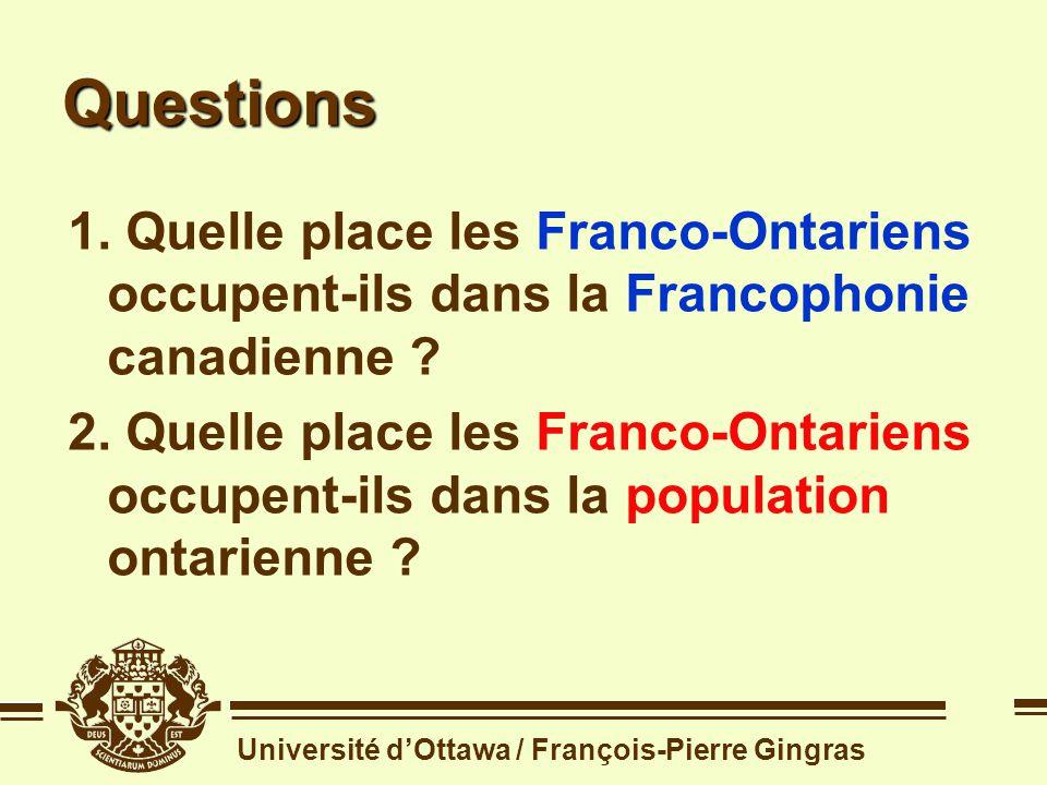 Université dOttawa / François-Pierre Gingras Distribution des francophones canadiens Français...