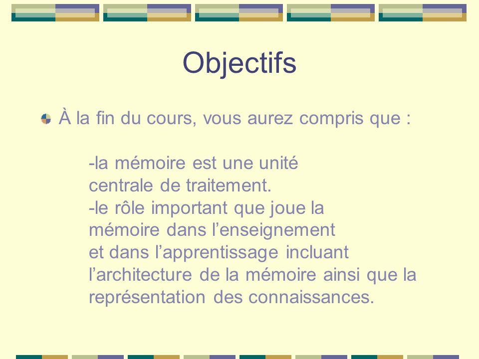 Objectifs À la fin du cours, vous aurez compris que : -la mémoire est une unité centrale de traitement. -le rôle important que joue la mémoire dans le
