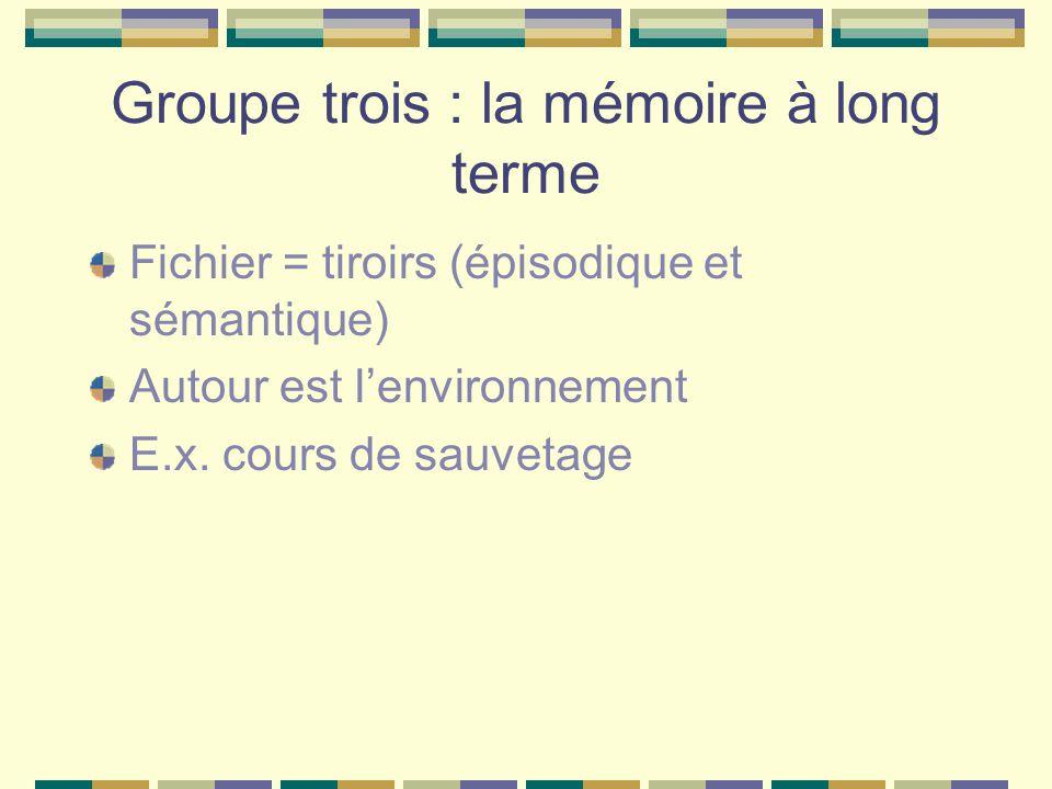 Groupe trois : la mémoire à long terme Fichier = tiroirs (épisodique et sémantique) Autour est lenvironnement E.x. cours de sauvetage