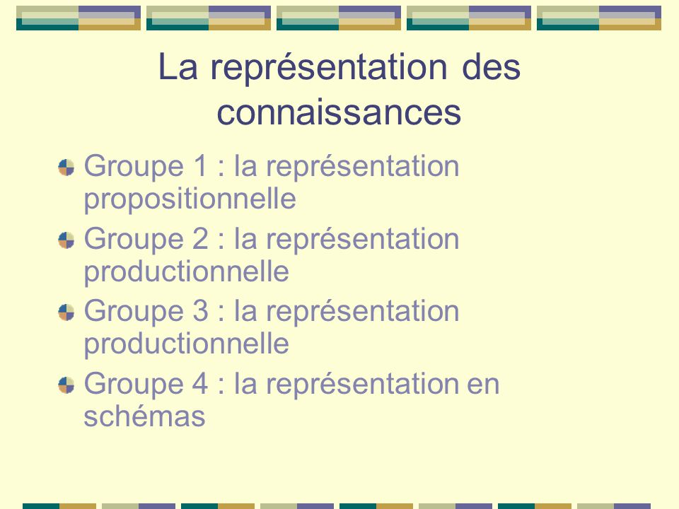 La représentation des connaissances Groupe 1 : la représentation propositionnelle Groupe 2 : la représentation productionnelle Groupe 3 : la représent