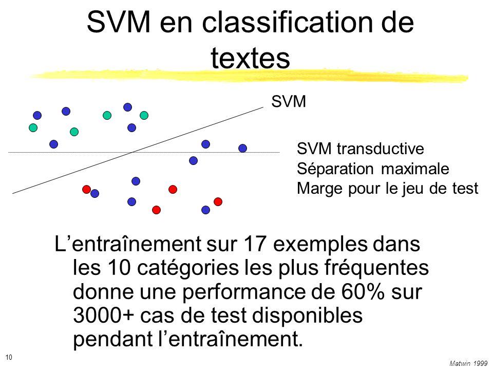 Matwin 1999 10 SVM en classification de textes SVM SVM transductive Séparation maximale Marge pour le jeu de test Lentraînement sur 17 exemples dans l