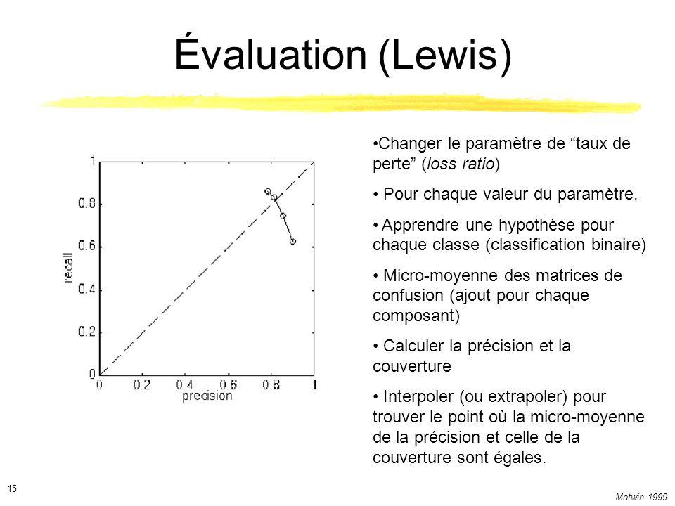 Matwin 1999 15 Évaluation (Lewis) Changer le paramètre de taux de perte (loss ratio) Pour chaque valeur du paramètre, Apprendre une hypothèse pour cha
