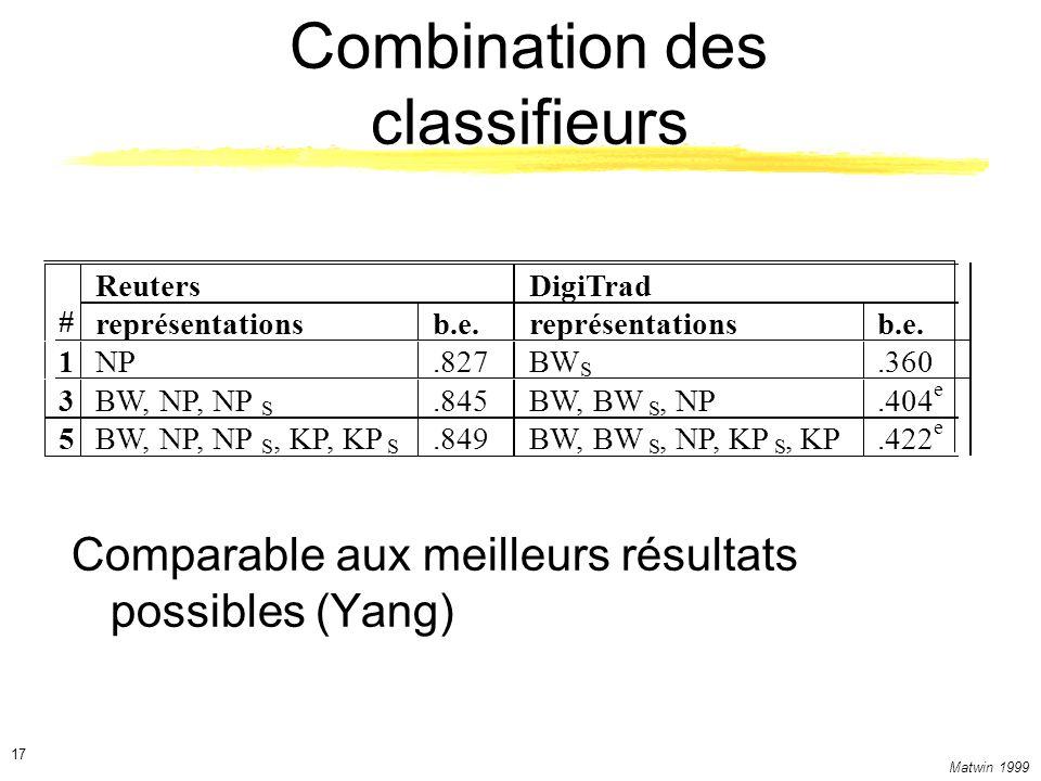 Matwin 1999 17 Combination des classifieurs Comparable aux meilleurs résultats possibles (Yang) ReutersDigiTrad # représentationsb.e.représentationsb.