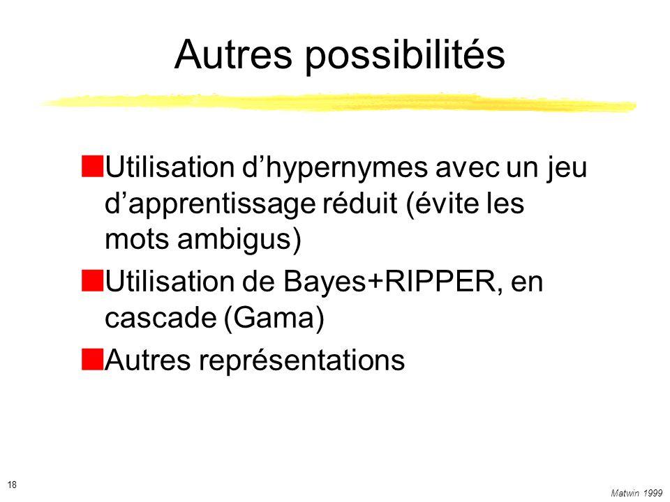 Matwin 1999 18 Autres possibilités Utilisation dhypernymes avec un jeu dapprentissage réduit (évite les mots ambigus) Utilisation de Bayes+RIPPER, en
