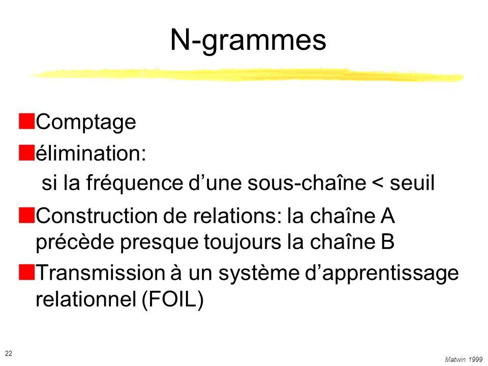 Matwin 1999 22 N-grammes Comptage élimination: si la fréquence dune sous-chaîne < seuil Construction de relations: la chaîne A précède presque toujour