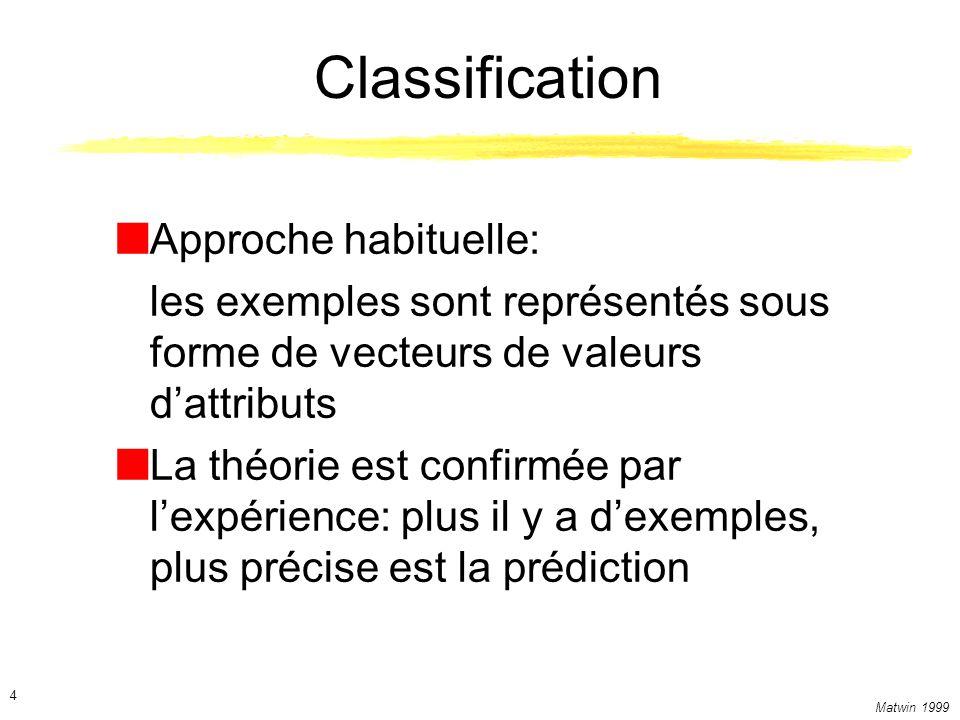 Matwin 1999 4 Classification Approche habituelle: les exemples sont représentés sous forme de vecteurs de valeurs dattributs La théorie est confirmée