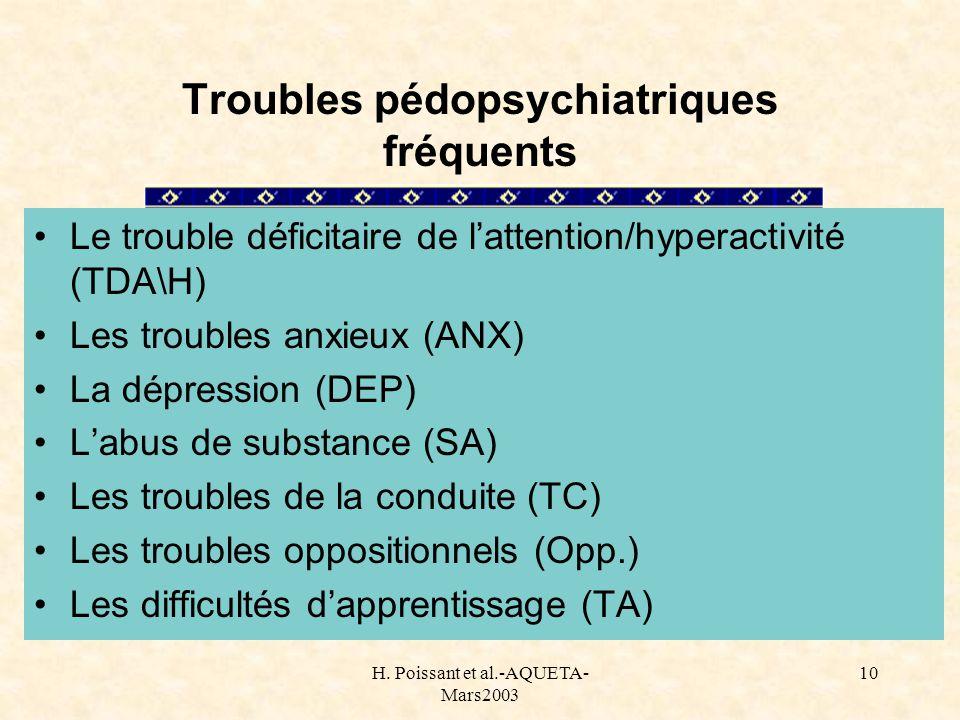 H. Poissant et al.-AQUETA- Mars2003 10 Troubles pédopsychiatriques fréquents Le trouble déficitaire de lattention/hyperactivité (TDA\H) Les troubles a