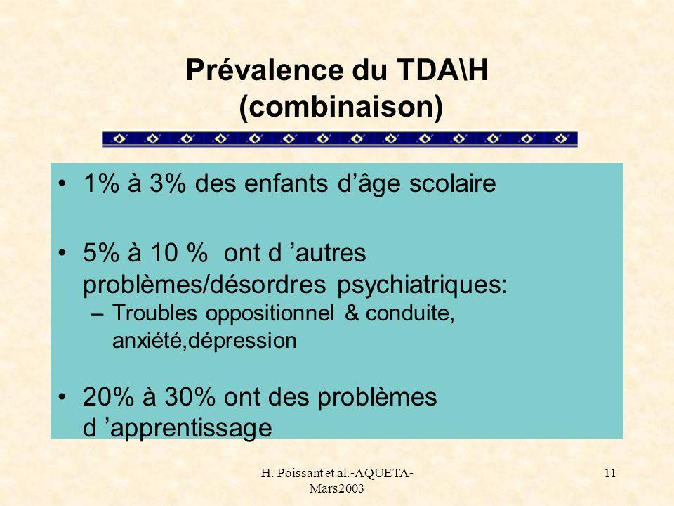 H. Poissant et al.-AQUETA- Mars2003 11 Prévalence du TDA\H (combinaison) 1% à 3% des enfants dâge scolaire 5% à 10 % ont d autres problèmes/désordres