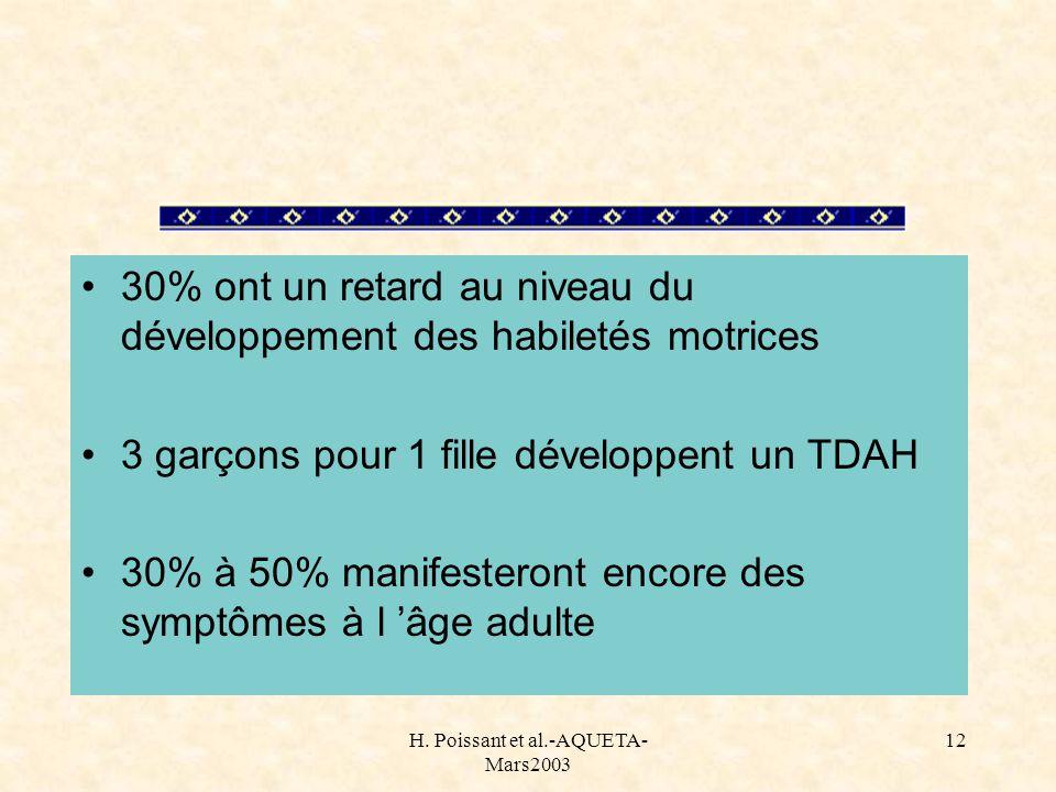 H. Poissant et al.-AQUETA- Mars2003 12 30% ont un retard au niveau du développement des habiletés motrices 3 garçons pour 1 fille développent un TDAH