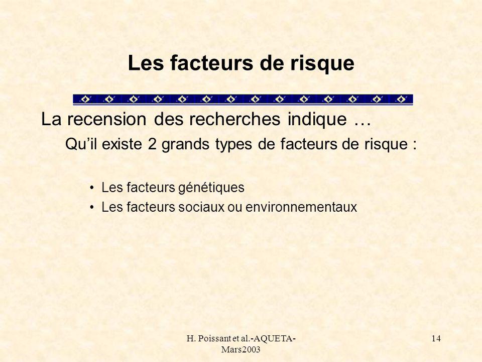 H. Poissant et al.-AQUETA- Mars2003 14 Les facteurs de risque La recension des recherches indique … Quil existe 2 grands types de facteurs de risque :