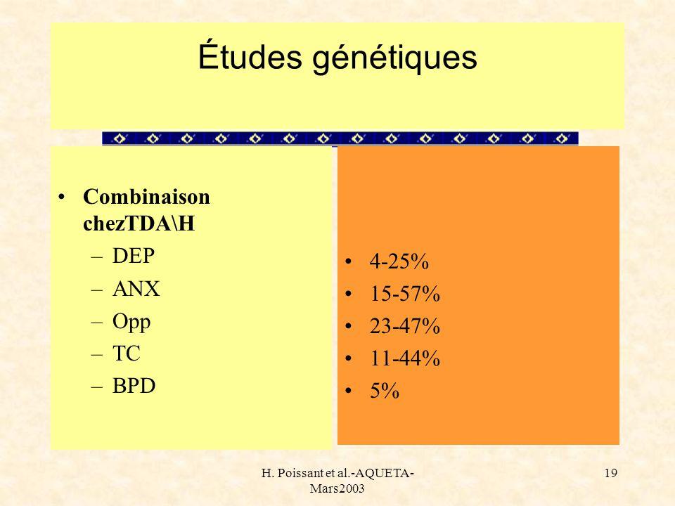 H. Poissant et al.-AQUETA- Mars2003 19 Études génétiques Combinaison chezTDA\H –DEP –ANX –Opp –TC –BPD 4-25% 15-57% 23-47% 11-44% 5%