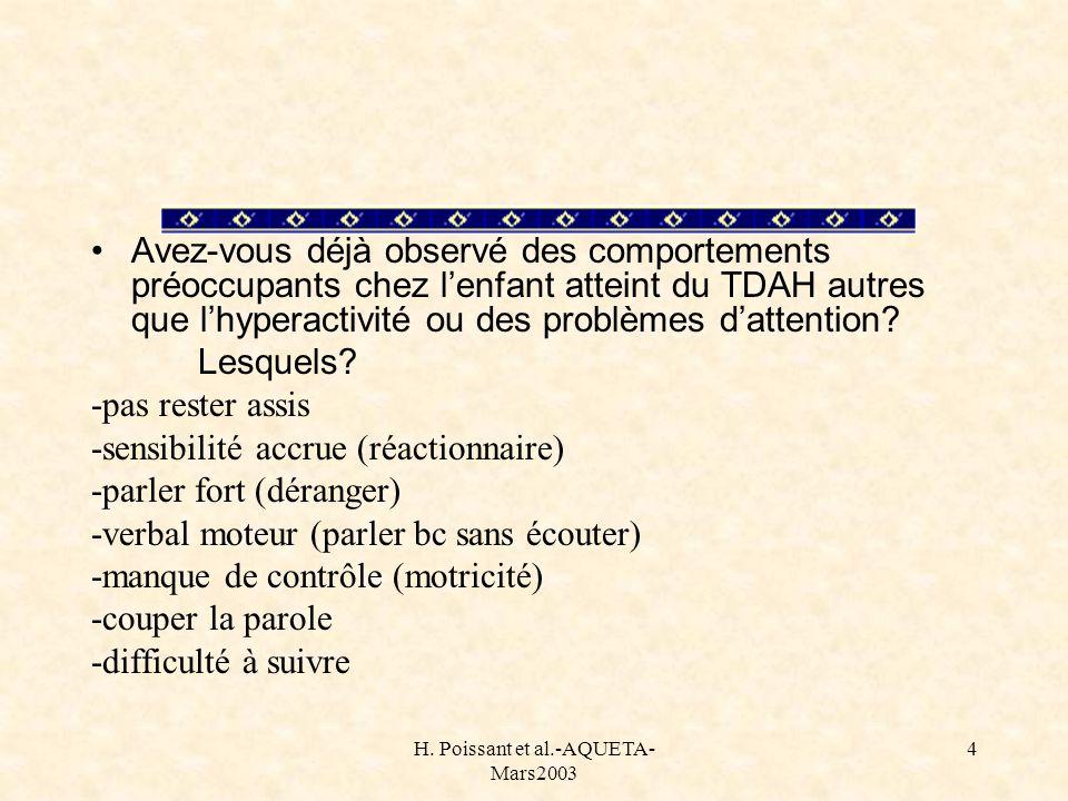 H. Poissant et al.-AQUETA- Mars2003 4 Avez-vous déjà observé des comportements préoccupants chez lenfant atteint du TDAH autres que lhyperactivité ou