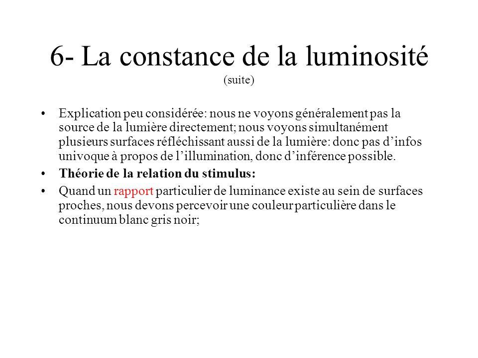 6- La constance de la luminosité (suite) Explication peu considérée: nous ne voyons généralement pas la source de la lumière directement; nous voyons