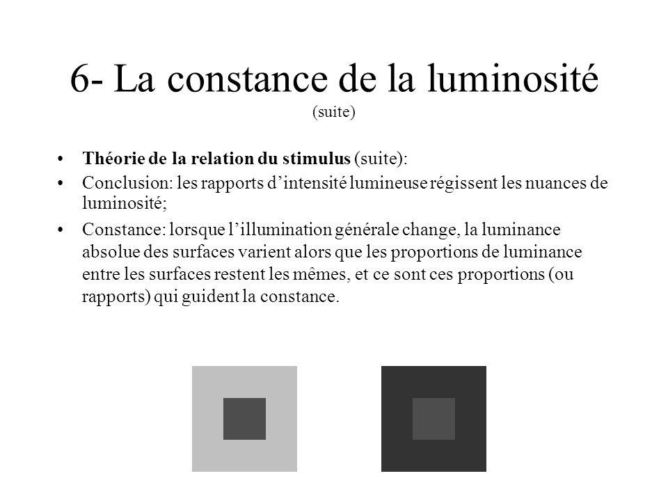 6- La constance de la luminosité (suite) Théorie de la relation du stimulus (suite): Conclusion: les rapports dintensité lumineuse régissent les nuanc