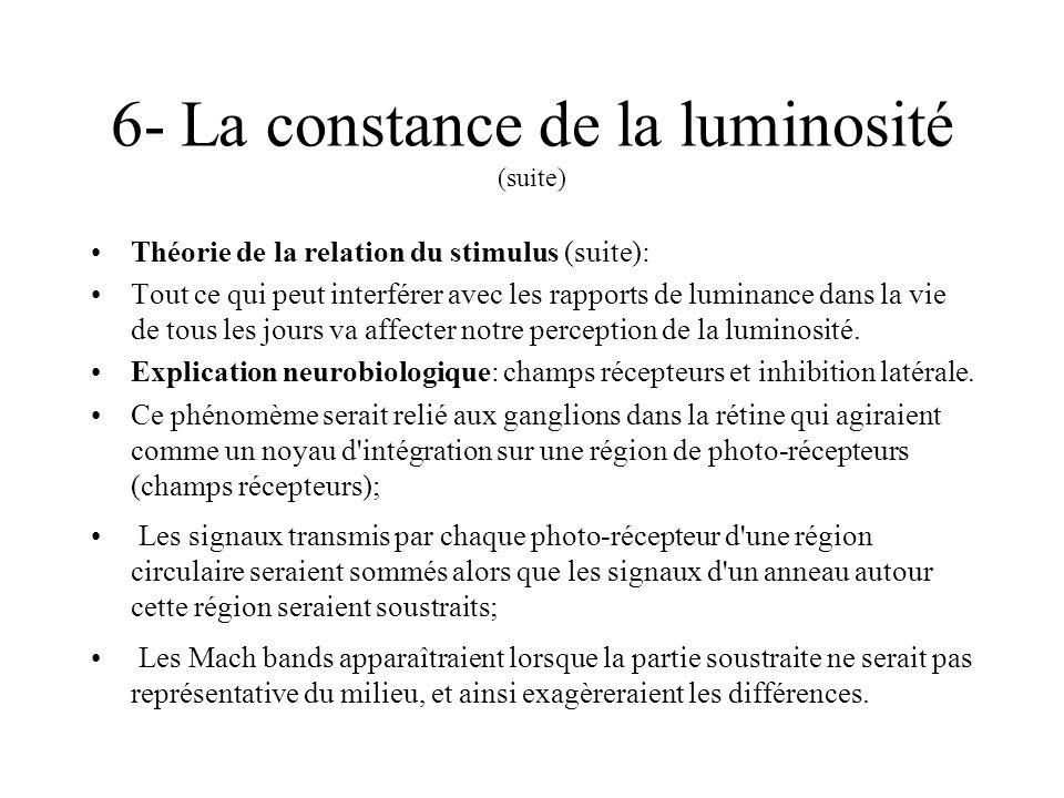 6- La constance de la luminosité (suite) Théorie de la relation du stimulus (suite): Tout ce qui peut interférer avec les rapports de luminance dans l