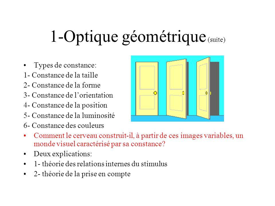 3- La constance de la taille: lexplication de la prise en compte 3 m = 1 m = 66° Taille perçue (a) = distance perçue × angle visuel = 3 × 22 = 66 ba Taille perçue (a) = distance perçue × angle visuel = 1 × 66 = 66 = 22°