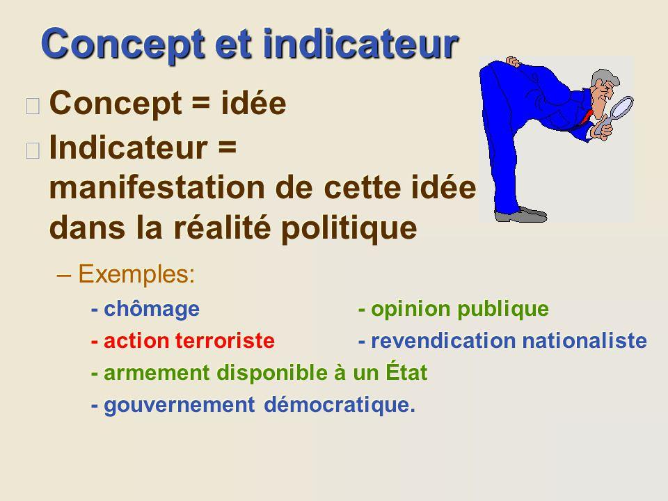 Université dOttawa / François-Pierre Gingras 2007 Validité interne, fiabilité, validité externe