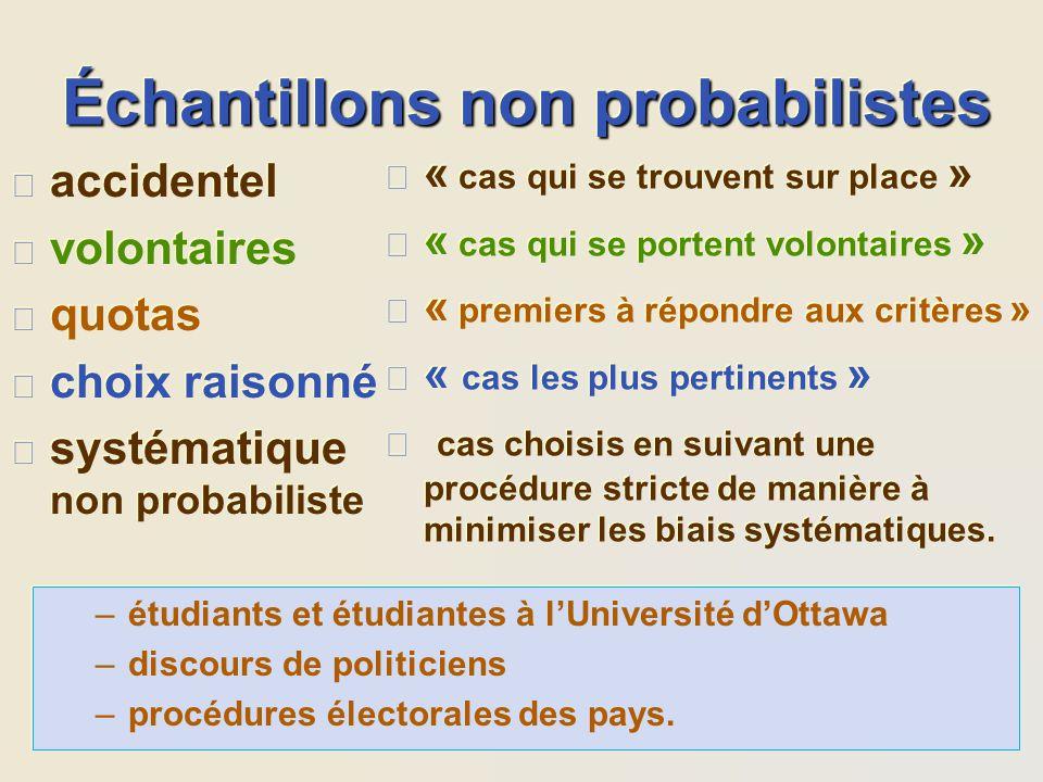 Univers et échantillons l Échantillon non probabiliste: –la probabilité quun cas particulier « X » (personne, document, groupe, pays, etc.) fasse part