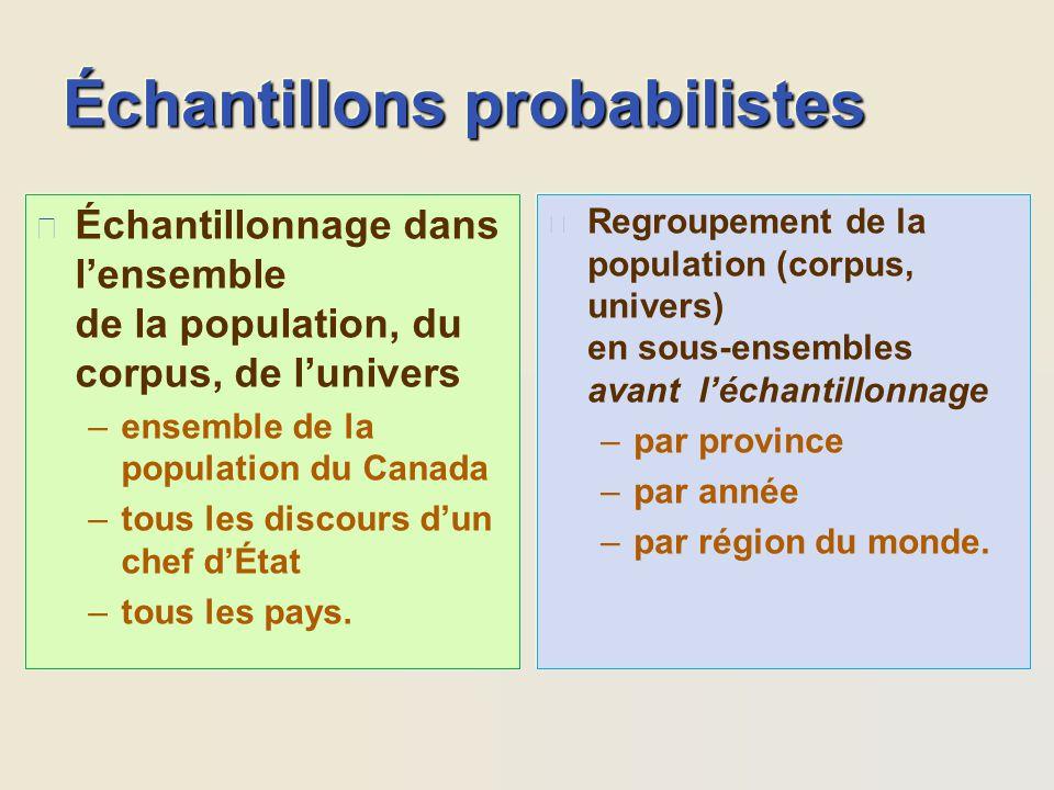Univers et échantillons l Échantillon probabiliste: –la probabilité quun cas particulier « X » (personne, document, groupe, pays, etc.) fasse partie d