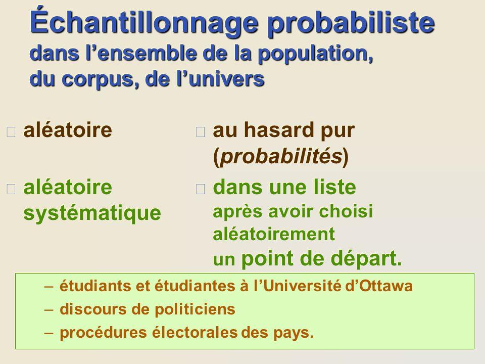 Échantillons probabilistes l Regroupement de la population (corpus, univers) en sous-ensembles avant léchantillonnage –par province –par année –par ré