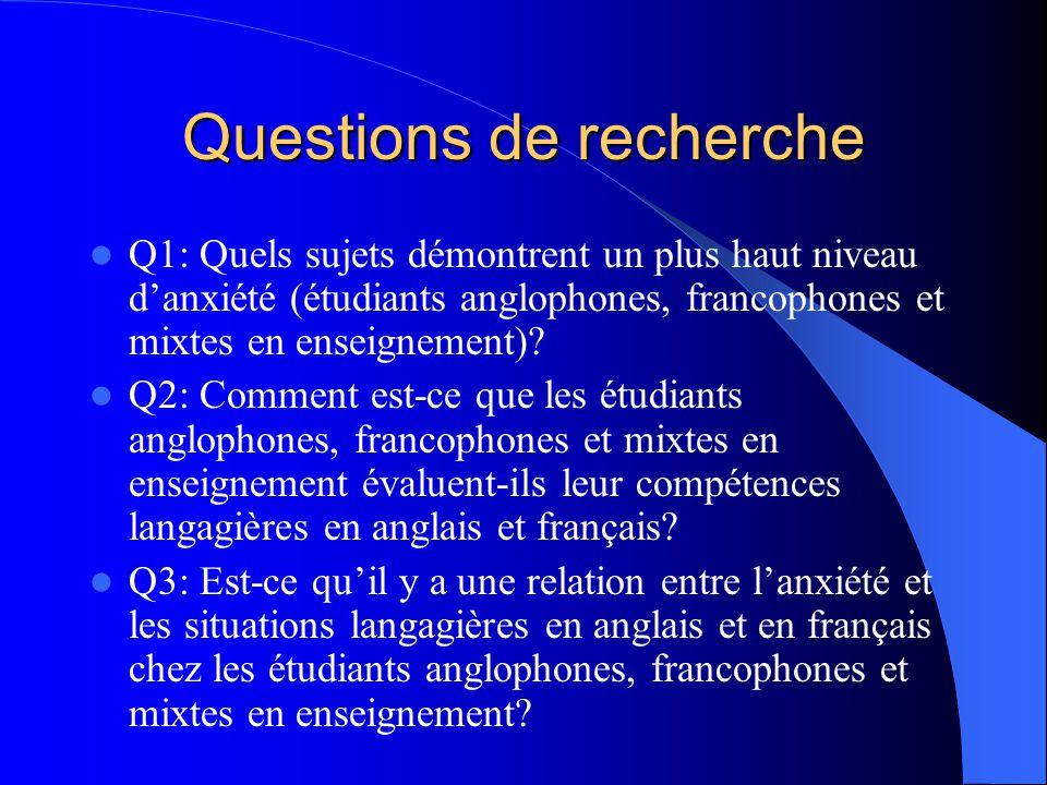Objectif de la recherche Nous examinerons la relation entre lanxiété et la perception de la compétence langagière en anglais et en français chez les é