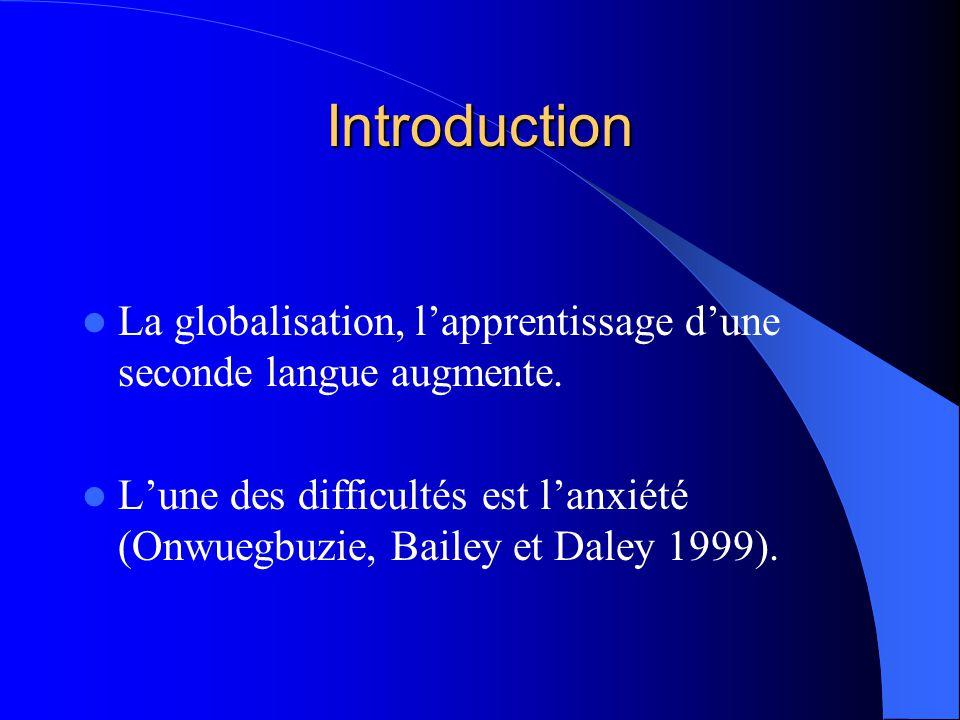 Objectif de la recherche Nous examinerons la relation entre lanxiété et la perception de la compétence langagière en anglais et en français chez les étudiants anglophones, francophones et mixtes à la Faculté Saint Jean, University of Alberta.