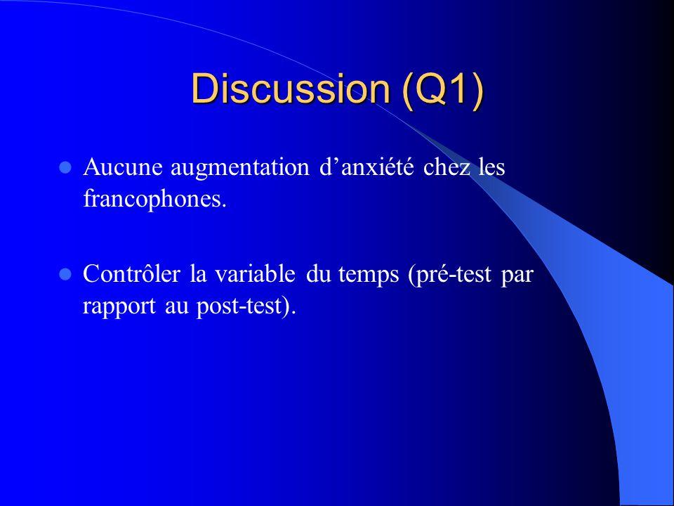 Catégories Social/affectifCognitif Rapport avec le soiCommunication interpersonnelle Complexité du sujetCompétences langagières Le fait de penser à so