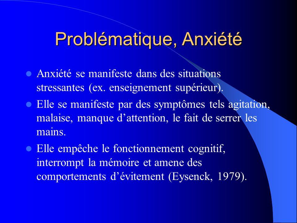 Problématique, Anxiété Anxiété se manifeste dans des situations stressantes (ex.