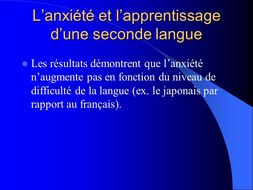 Lanxiété et lapprentissage dune seconde langue Les résultats démontrent que lanxiété naugmente pas en fonction du niveau de difficulté de la langue (ex.