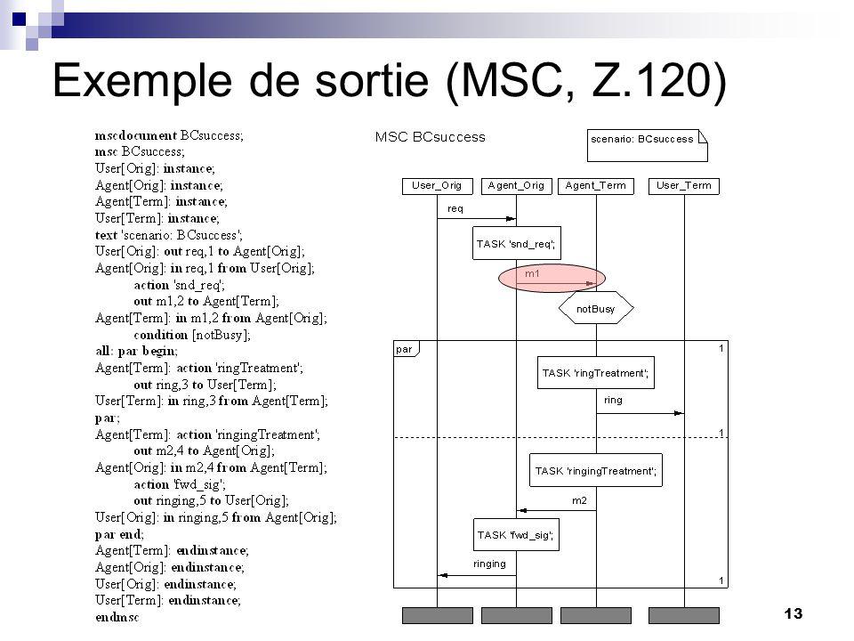 13 Exemple de sortie (MSC, Z.120)