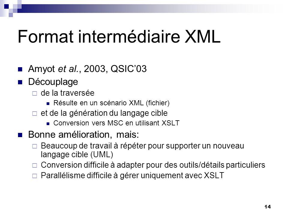 14 Format intermédiaire XML Amyot et al., 2003, QSIC03 Découplage de la traversée Résulte en un scénario XML (fichier) et de la génération du langage