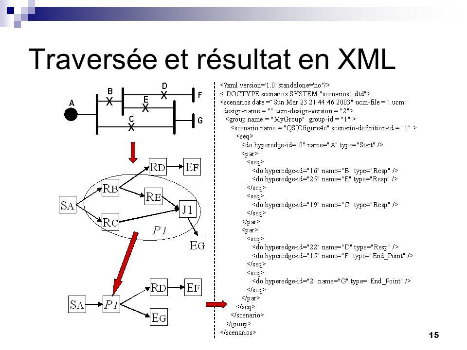 15 Traversée et résultat en XML