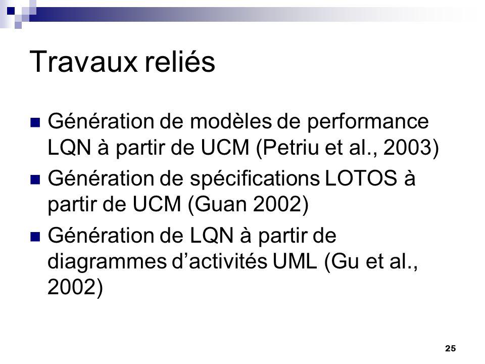 25 Travaux reliés Génération de modèles de performance LQN à partir de UCM (Petriu et al., 2003) Génération de spécifications LOTOS à partir de UCM (G