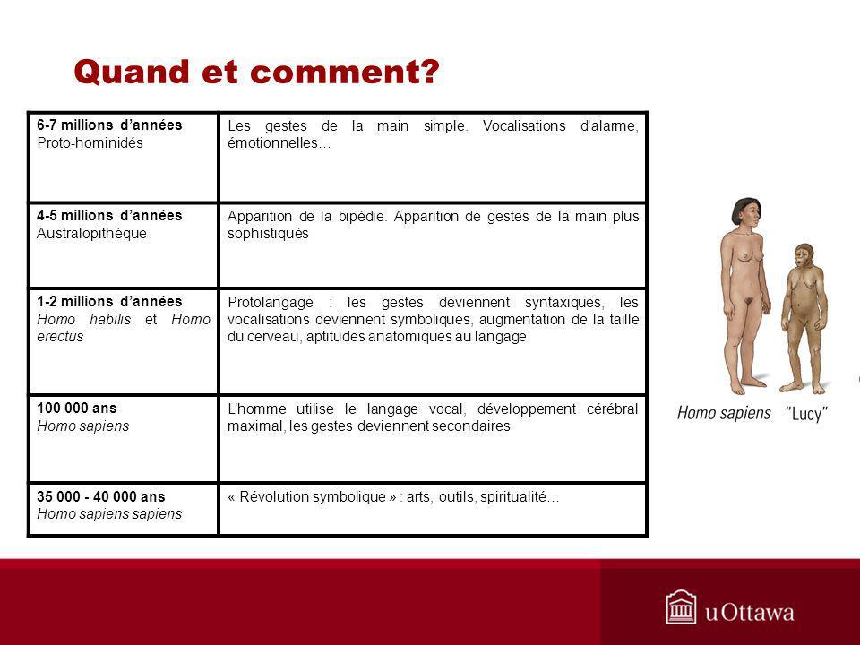 6-7 millions dannées Proto-hominidés Les gestes de la main simple.