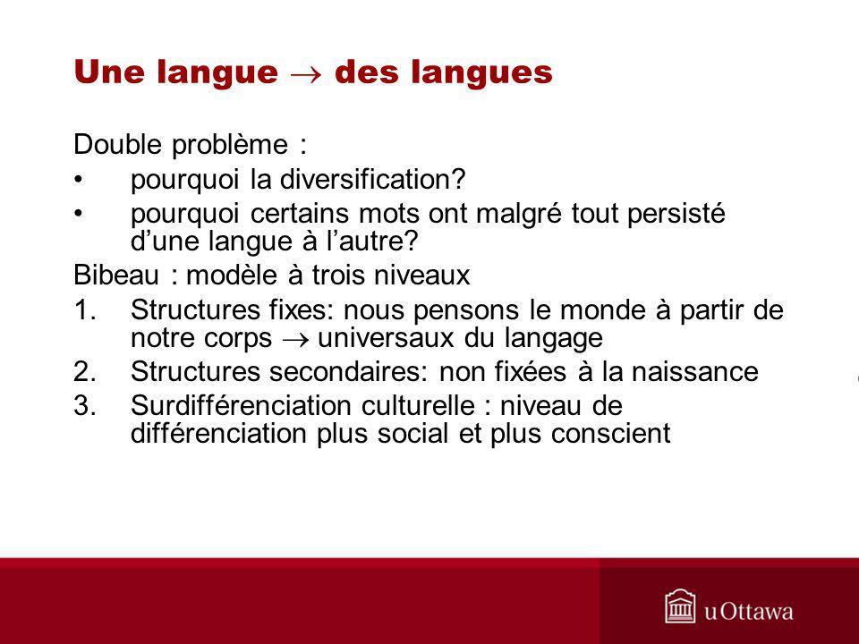 Une langue des langues Double problème : pourquoi la diversification.