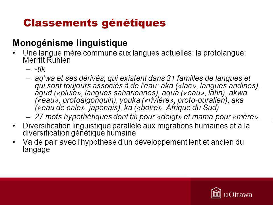 Classements génétiques Monogénisme linguistique Une langue mère commune aux langues actuelles: la protolangue: Merritt Ruhlen –-tik –aqwa et ses dérivés, qui existent dans 31 familles de langues et qui sont toujours associés à de l eau: aka («lac», langues andines), agud («pluie», langues sahariennes), aqua («eau», latin), akwa («eau», protoalgonquin), youka («rivière», proto-ouralien), aka («eau de cale», japonais), ka («boire», Afrique du Sud) –27 mots hypothétiques dont tik pour «doigt» et mama pour «mère».