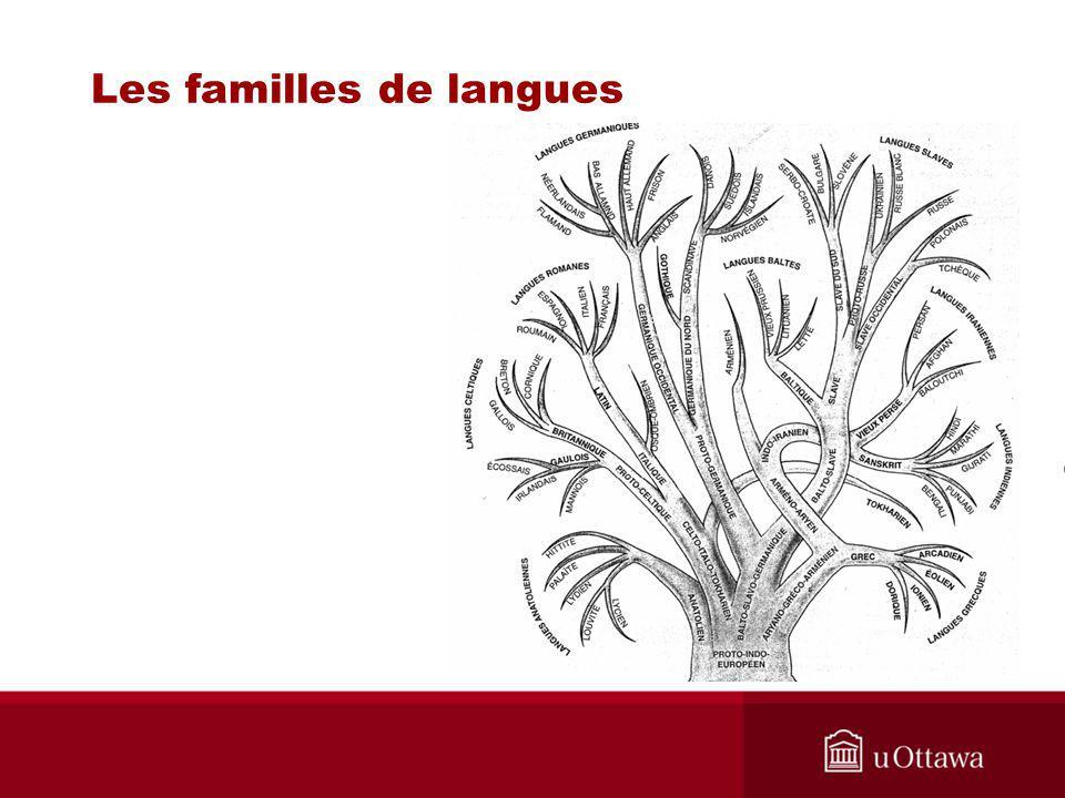 Les familles de langues