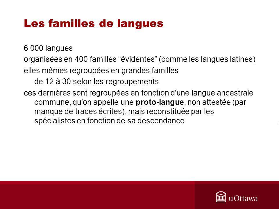 6 000 langues organisées en 400 familles évidentes (comme les langues latines) elles mêmes regroupées en grandes familles de 12 à 30 selon les regroupements ces dernières sont regroupées en fonction d une langue ancestrale commune, qu on appelle une proto-langue, non attestée (par manque de traces écrites), mais reconstituée par les spécialistes en fonction de sa descendance