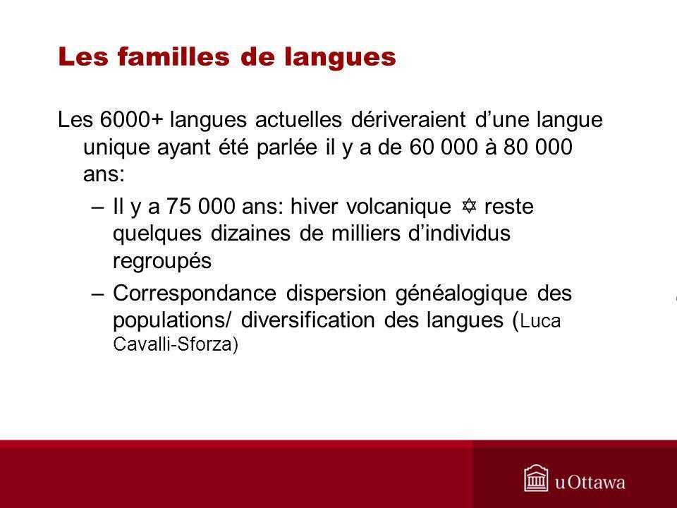 Les familles de langues Les 6000+ langues actuelles dériveraient dune langue unique ayant été parlée il y a de 60 000 à 80 000 ans: –Il y a 75 000 ans: hiver volcanique reste quelques dizaines de milliers dindividus regroupés –Correspondance dispersion généalogique des populations/ diversification des langues ( Luca Cavalli-Sforza)