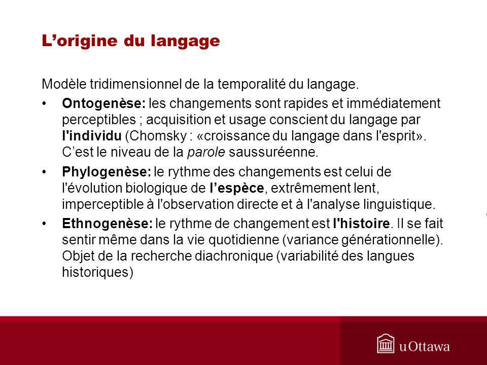 Lorigine du langage Modèle tridimensionnel de la temporalité du langage.