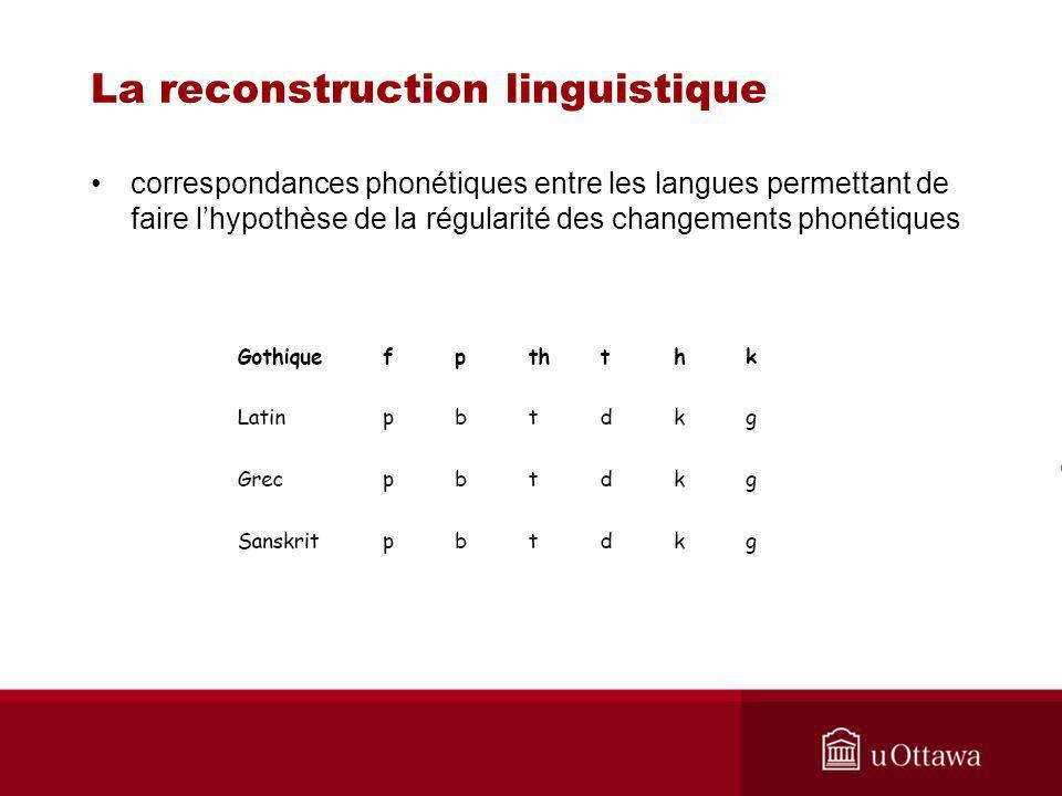 La reconstruction linguistique correspondances phonétiques entre les langues permettant de faire lhypothèse de la régularité des changements phonétiques